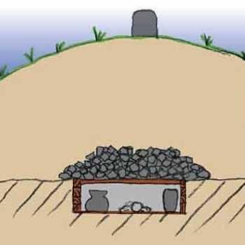 Een schematische doorsnee van een grafheuvel.
